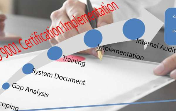 How can Quality Management System of ISO 9001 Certification in Oman helpful for firm?