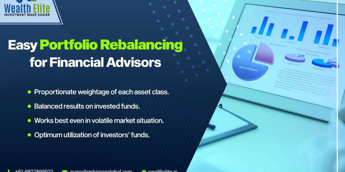Here is how Mutual Fund Software Helps in Dealing with Uncertainty?