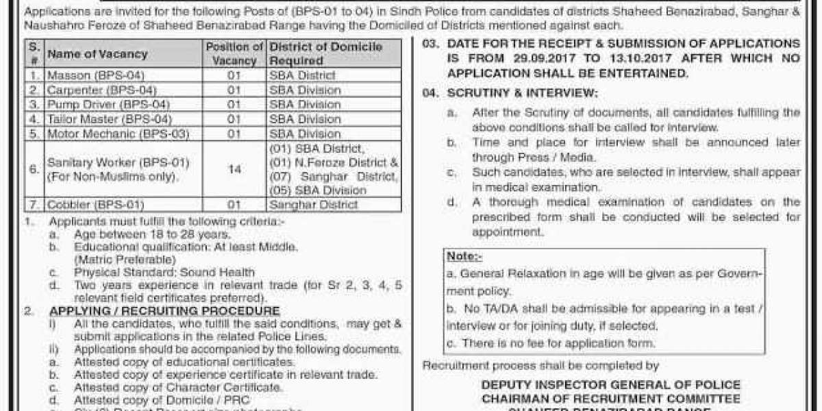 today jobs in pakistan