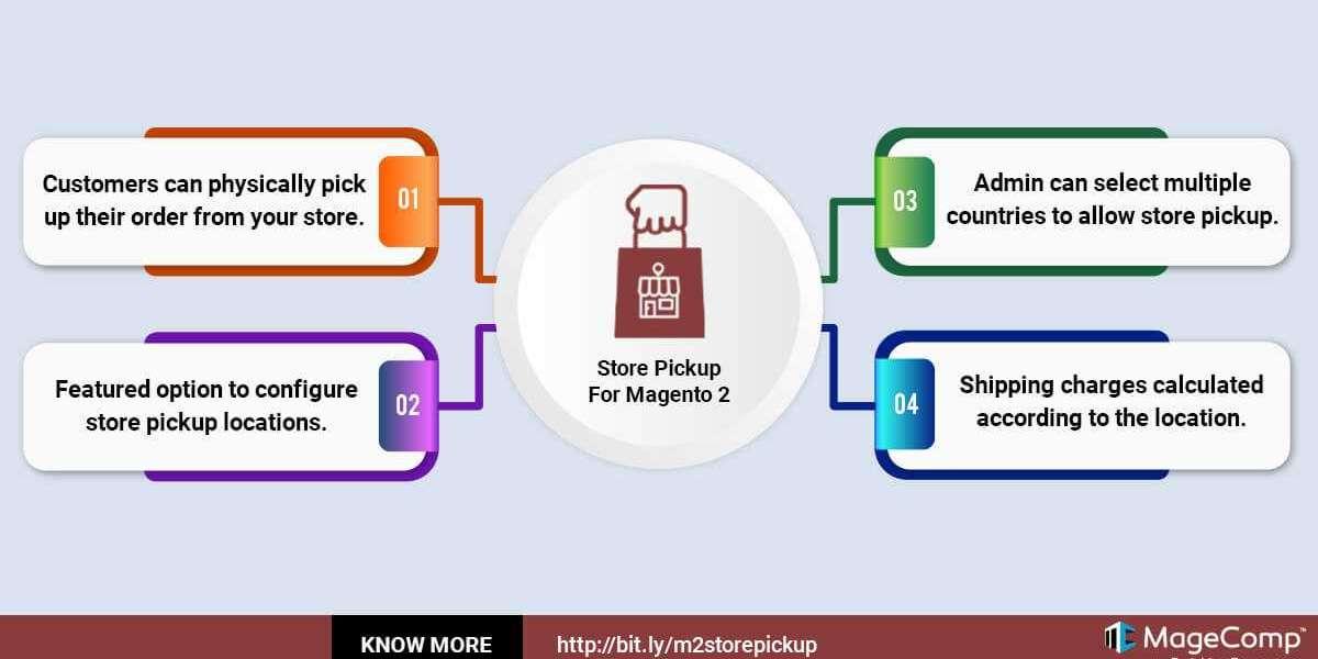 Magento 2 Store Pickup
